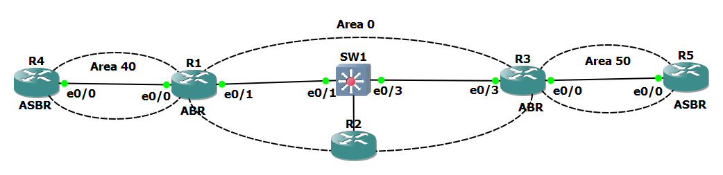 OSPF%20lab.png