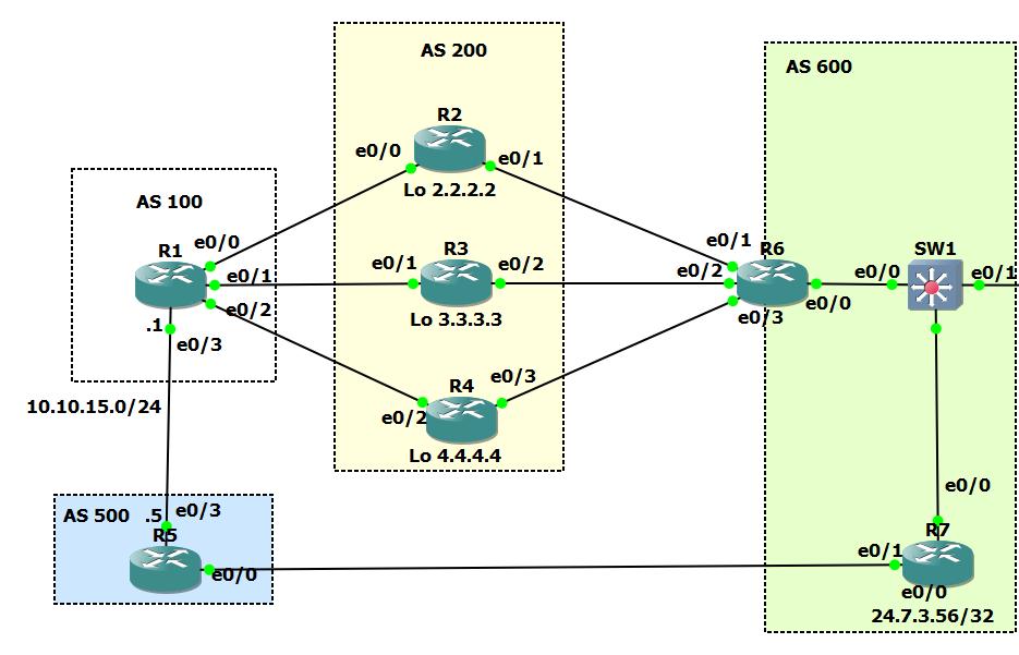 BGP%20lab.png